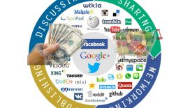 Tips-For-Selling-Products-Through-Social-Networking