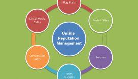 Online-Reputation-Management-01