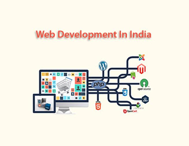 Web-Development-in-India-Blog-