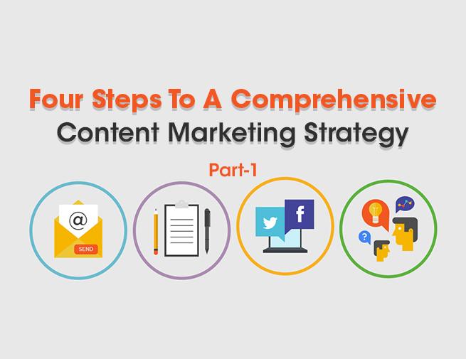 content-marketing-part-1