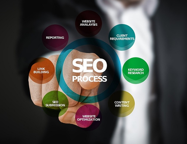 Tips to Pick a Good SEO Agency for Your Small Business