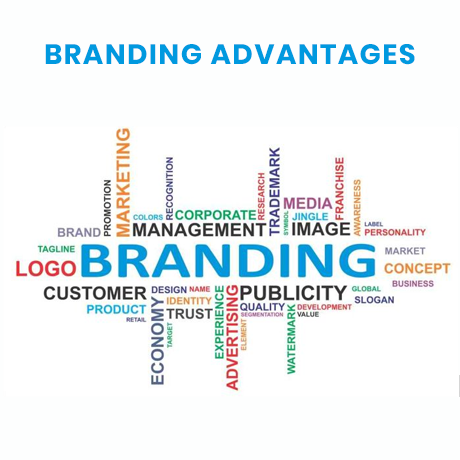 branding and marketing agency