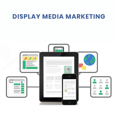 display ad marketing