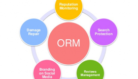 Online Reputation Management (ORM)