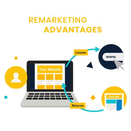 google remarketing services