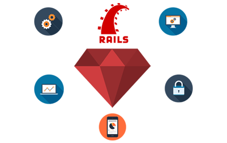hire ruby on rails programmer