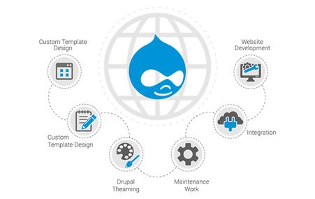 hire dedicated drupal developers