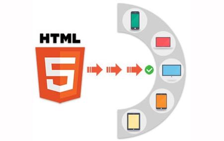 hire html developer